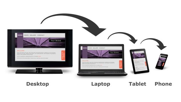Melbourne Website Design
