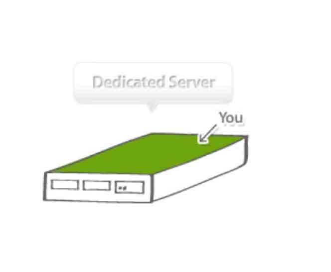Web Marketing Angels - Dedicated Server Hosting